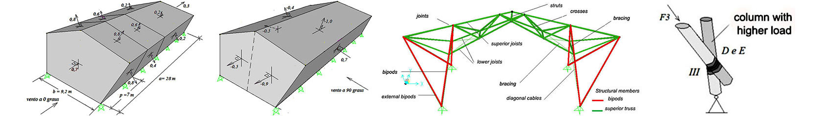 self-supporting-bamboo-space-structure-with-flexible-joints.jpg