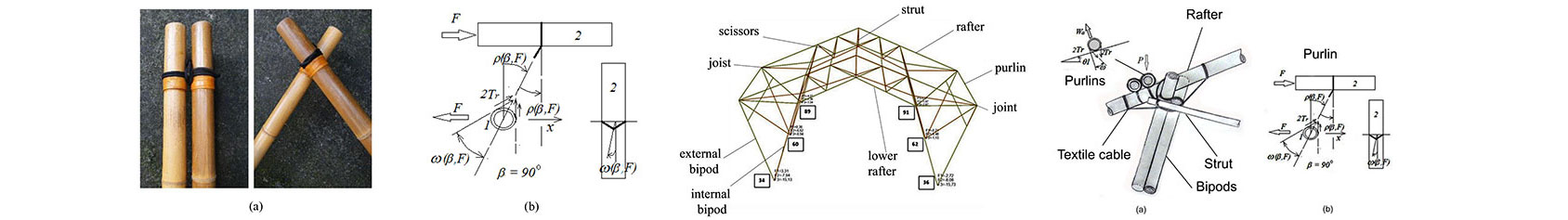 Analysis-of-a-bamboo-structure-with-flexible-joints-International-Journal-of-Space-Structures.jpg